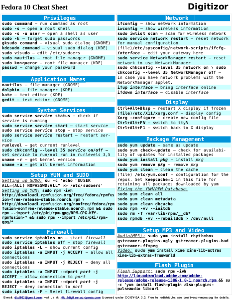 fedora10-cheatsheet-screenshot