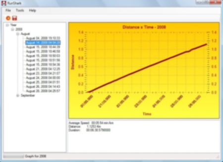 Runshark is an offline client for analysing your nike+ jogging data using iPod